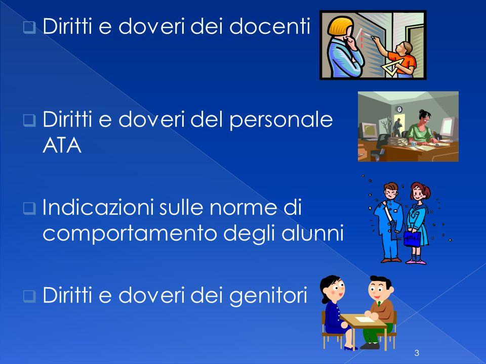 Diritti e doveri dei docenti Diritti e doveri del personale ATA Indicazioni sulle norme di comportamento degli alunni Diritti e doveri dei genitori 3
