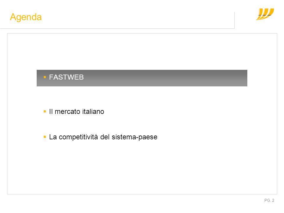 PG. 2 FASTWEB Il mercato italiano La competitività del sistema-paese Agenda