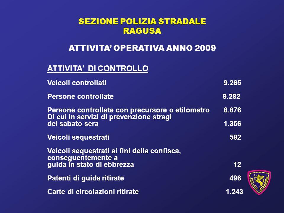 SEZIONE POLIZIA STRADALE RAGUSA ATTIVITA OPERATIVA ANNO 2009 ATTIVITA DI CONTROLLO Veicoli controllati 9.265 Persone controllate 9.282 Persone control