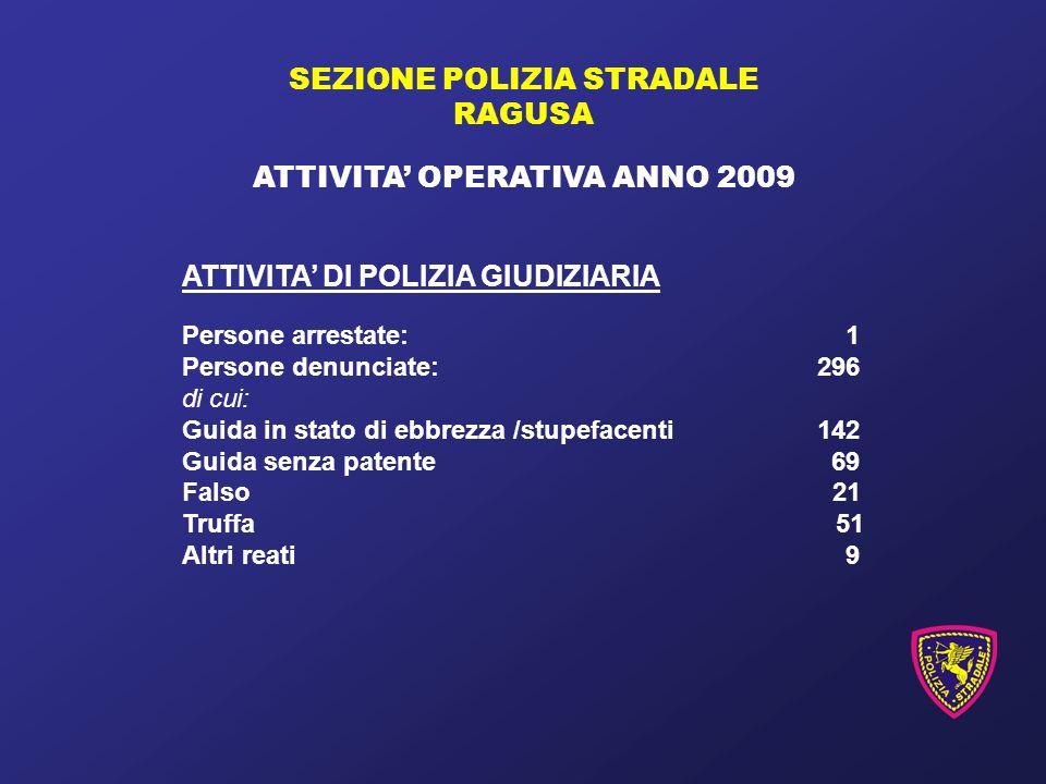 SEZIONE POLIZIA STRADALE RAGUSA ATTIVITA OPERATIVA ANNO 2009 ATTIVITA DI POLIZIA GIUDIZIARIA Persone arrestate: 1 Persone denunciate: 296 di cui: Guid