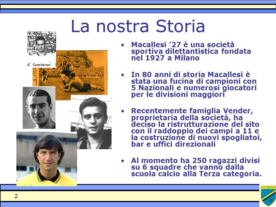 2 La nostra Storia Macallesi 27 è una società sportiva dilettantistica fondata nel 1927 a Milano In 80 anni di storia Macallesi è stata una fucina di