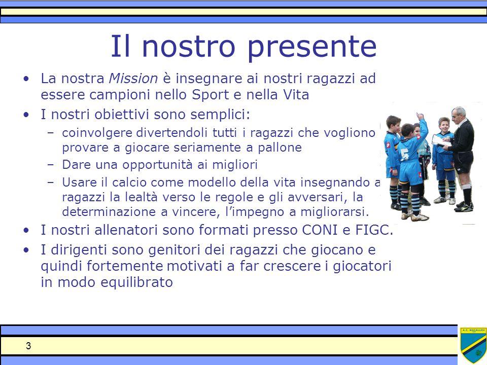 3 Il nostro presente La nostra Mission è insegnare ai nostri ragazzi ad essere campioni nello Sport e nella Vita I nostri obiettivi sono semplici: –co
