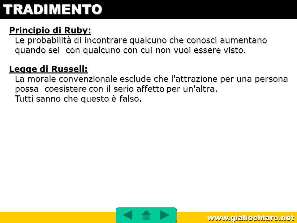 www.giallochiaro.net Principio di Ruby: Le probabilità di incontrare qualcuno che conosci aumentano quando sei con qualcuno con cui non vuoi essere vi