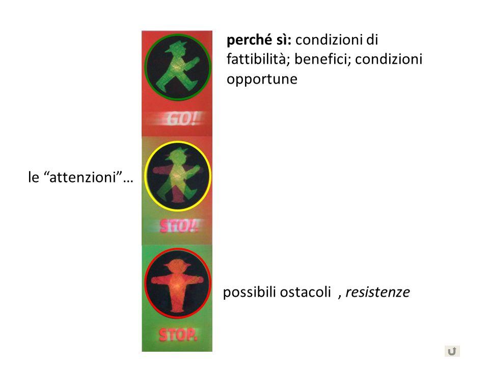 perché sì: condizioni di fattibilità; benefici; condizioni opportune le attenzioni… possibili ostacoli, resistenze
