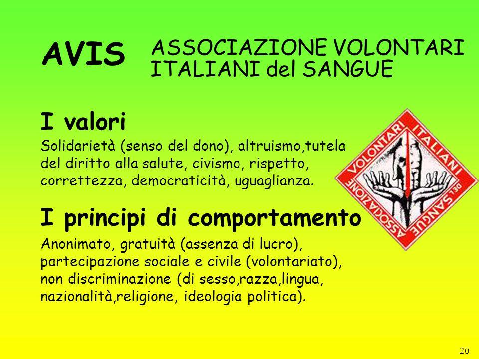 20 I valori ASSOCIAZIONE VOLONTARI ITALIANI del SANGUE Solidarietà (senso del dono), altruismo,tutela del diritto alla salute, civismo, rispetto, corr