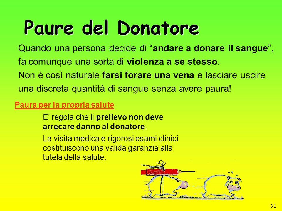 31 Paure del Donatore Quando una persona decide di andare a donare il sangue, fa comunque una sorta di violenza a se stesso. Non è così naturale farsi
