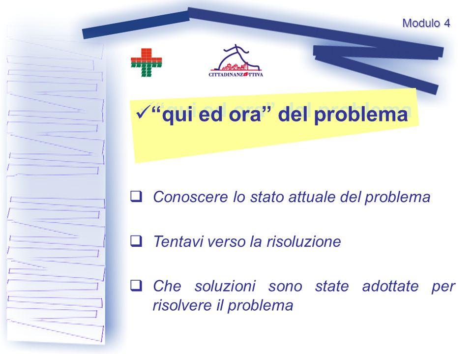 qui ed ora del problema Conoscere lo stato attuale del problema Tentavi verso la risoluzione Che soluzioni sono state adottate per risolvere il problema Modulo 4