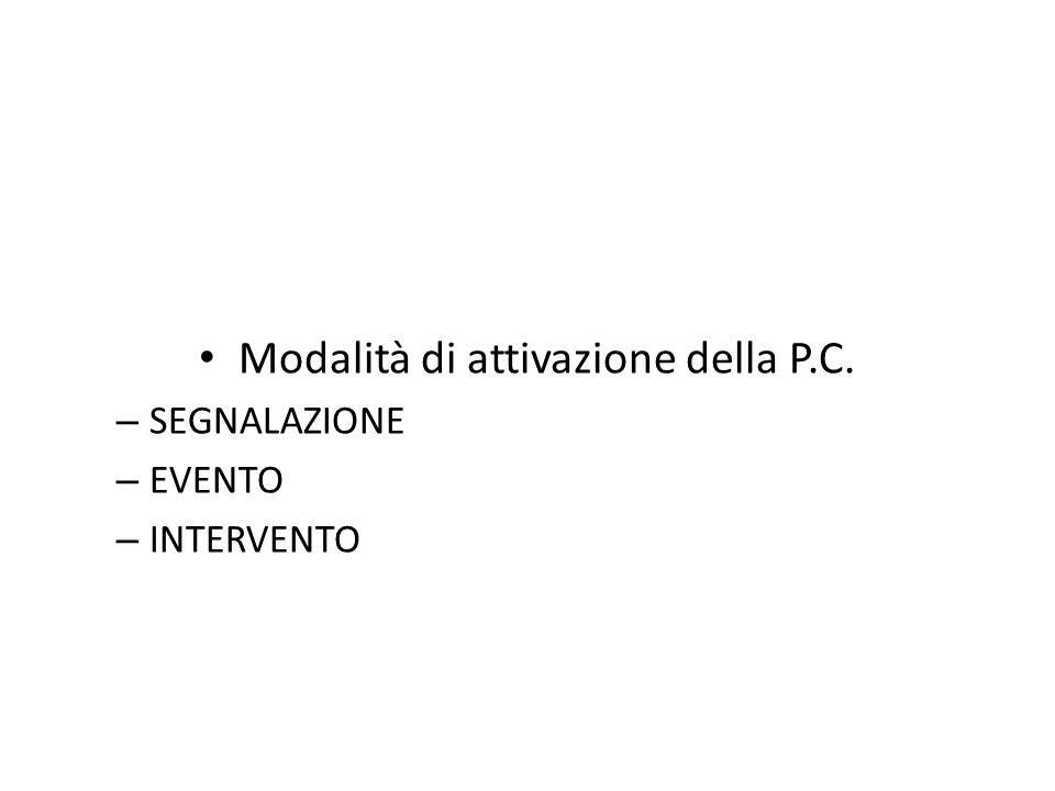 Modalità di attivazione della P.C. – SEGNALAZIONE – EVENTO – INTERVENTO