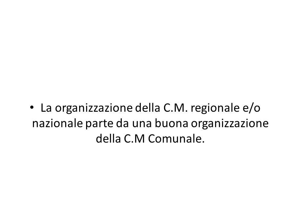 La organizzazione della C.M. regionale e/o nazionale parte da una buona organizzazione della C.M Comunale.