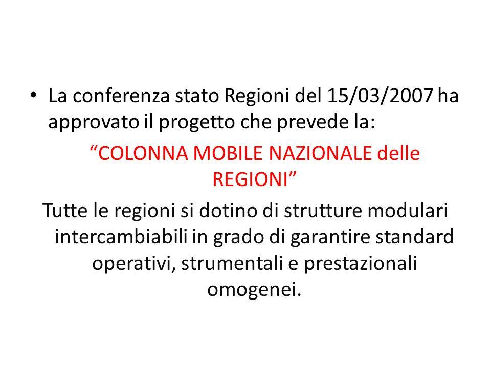 La conferenza stato Regioni del 15/03/2007 ha approvato il progetto che prevede la: COLONNA MOBILE NAZIONALE delle REGIONI Tutte le regioni si dotino