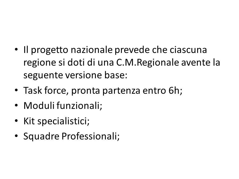 Il progetto nazionale prevede che ciascuna regione si doti di una C.M.Regionale avente la seguente versione base: Task force, pronta partenza entro 6h