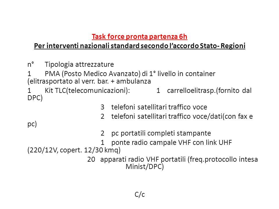 Task force pronta partenza 6h Per interventi nazionali standard secondo laccordo Stato- Regioni n°Tipologia attrezzature 1PMA (Posto Medico Avanzato)