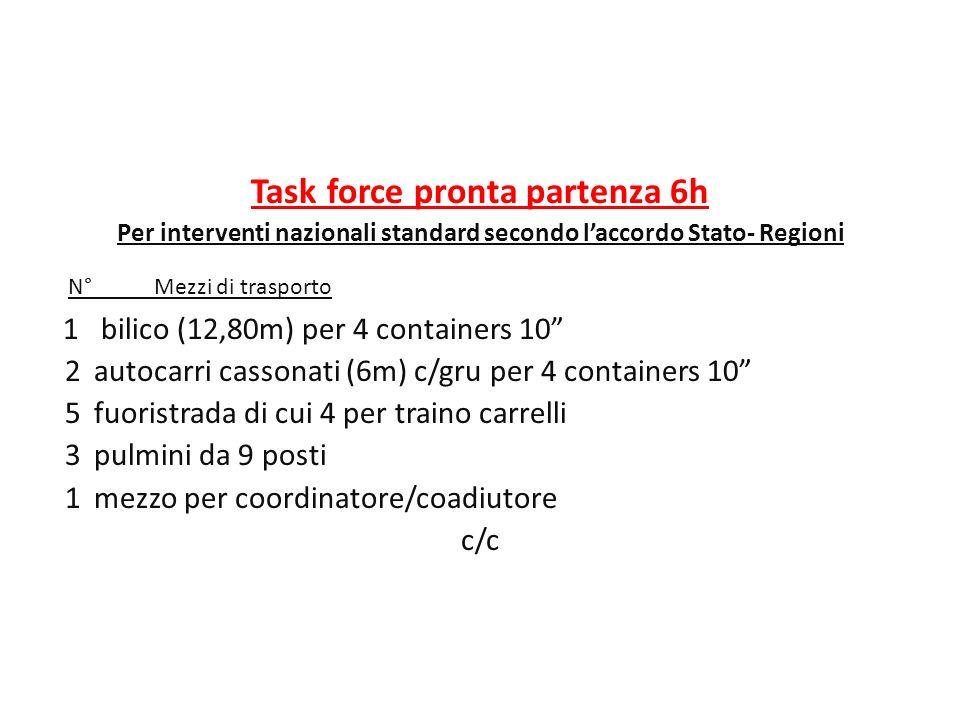 Task force pronta partenza 6h Per interventi nazionali standard secondo laccordo Stato- Regioni N° Mezzi di trasporto 1 bilico (12,80m) per 4 containe