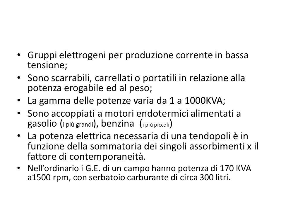 Gruppi elettrogeni per produzione corrente in bassa tensione; Sono scarrabili, carrellati o portatili in relazione alla potenza erogabile ed al peso;