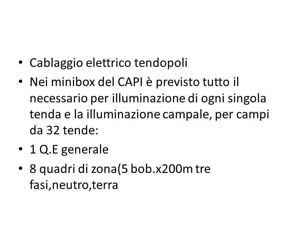 Cablaggio elettrico tendopoli Nei minibox del CAPI è previsto tutto il necessario per illuminazione di ogni singola tenda e la illuminazione campale,