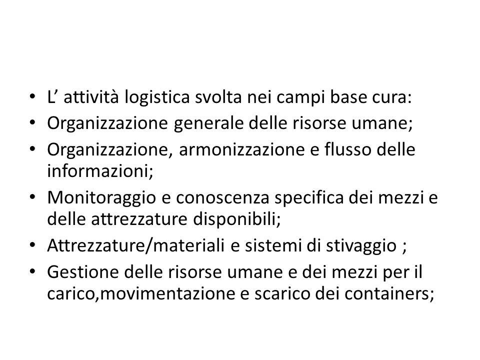 L attività logistica svolta nei campi base cura: Organizzazione generale delle risorse umane; Organizzazione, armonizzazione e flusso delle informazio
