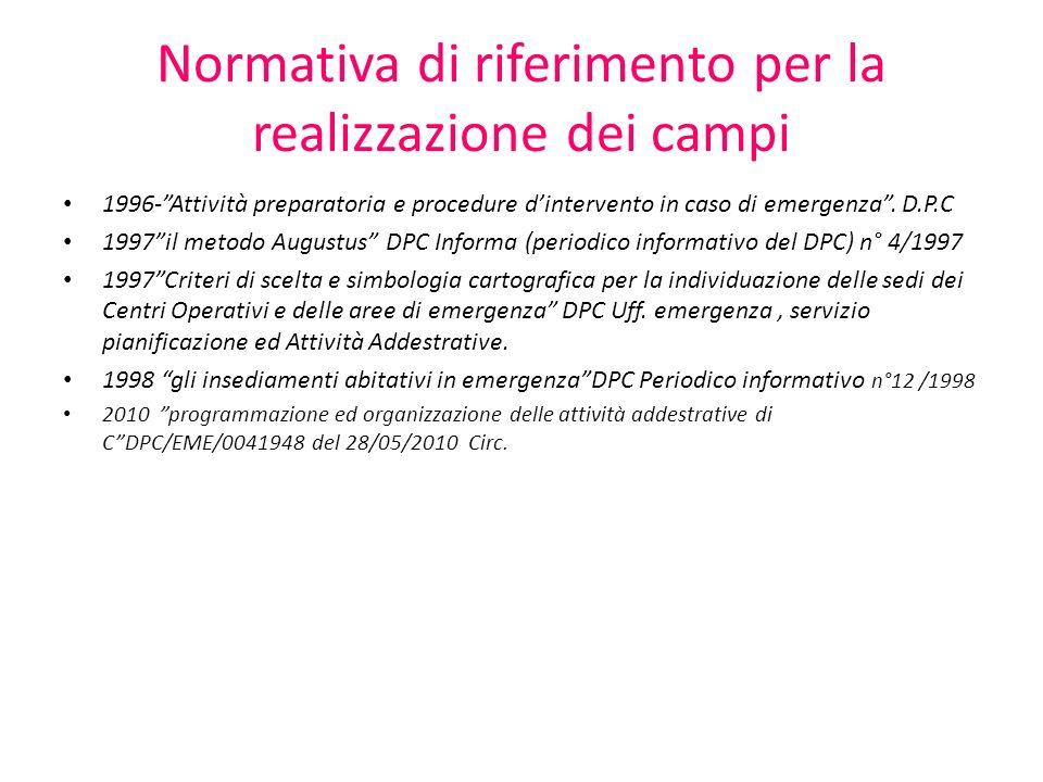 Normativa di riferimento per la realizzazione dei campi 1996-Attività preparatoria e procedure dintervento in caso di emergenza. D.P.C 1997il metodo A