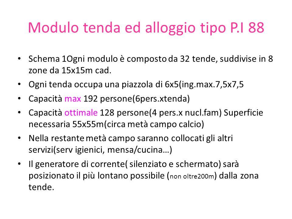 Modulo tenda ed alloggio tipo P.I 88 Schema 1Ogni modulo è composto da 32 tende, suddivise in 8 zone da 15x15m cad. Ogni tenda occupa una piazzola di
