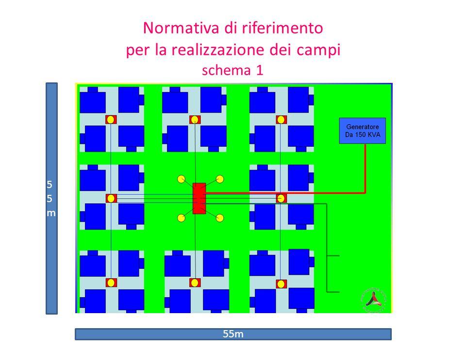 Normativa di riferimento per la realizzazione dei campi schema 1 55m55m 55m