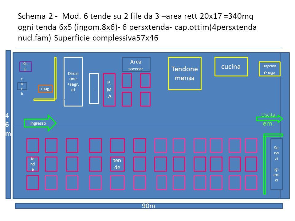 Schema 2 - Mod. 6 tende su 2 file da 3 –area rett 20x17 =340mq ogni tenda 6x5 (ingom.8x6)- 6 persxtenda- cap.ottim(4persxtenda nucl.fam) Superficie co