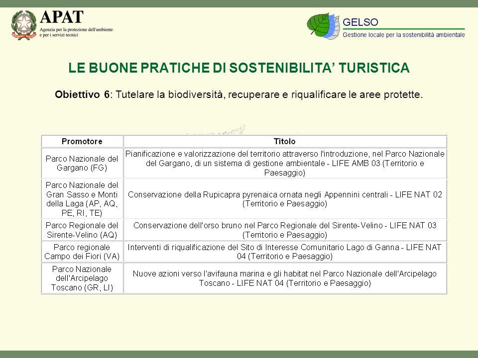 Obiettivo 6: Tutelare la biodiversità, recuperare e riqualificare le aree protette.