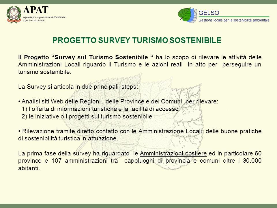 PROGETTO SURVEY TURISMO SOSTENIBILE Il Progetto Survey sul Turismo Sostenibile ha lo scopo di rilevare le attività delle Amministrazioni Locali riguardo il Turismo e le azioni reali in atto per perseguire un turismo sostenibile.