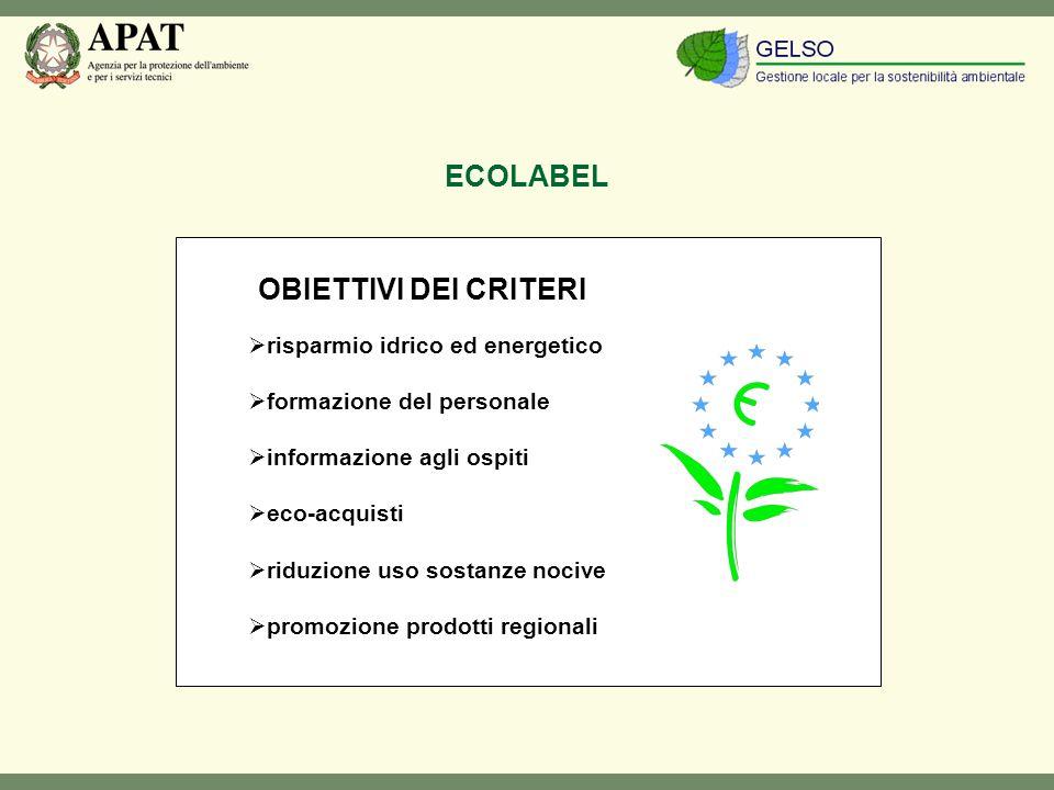 OBIETTIVI DEI CRITERI risparmio idrico ed energetico formazione del personale informazione agli ospiti eco-acquisti riduzione uso sostanze nocive promozione prodotti regionali