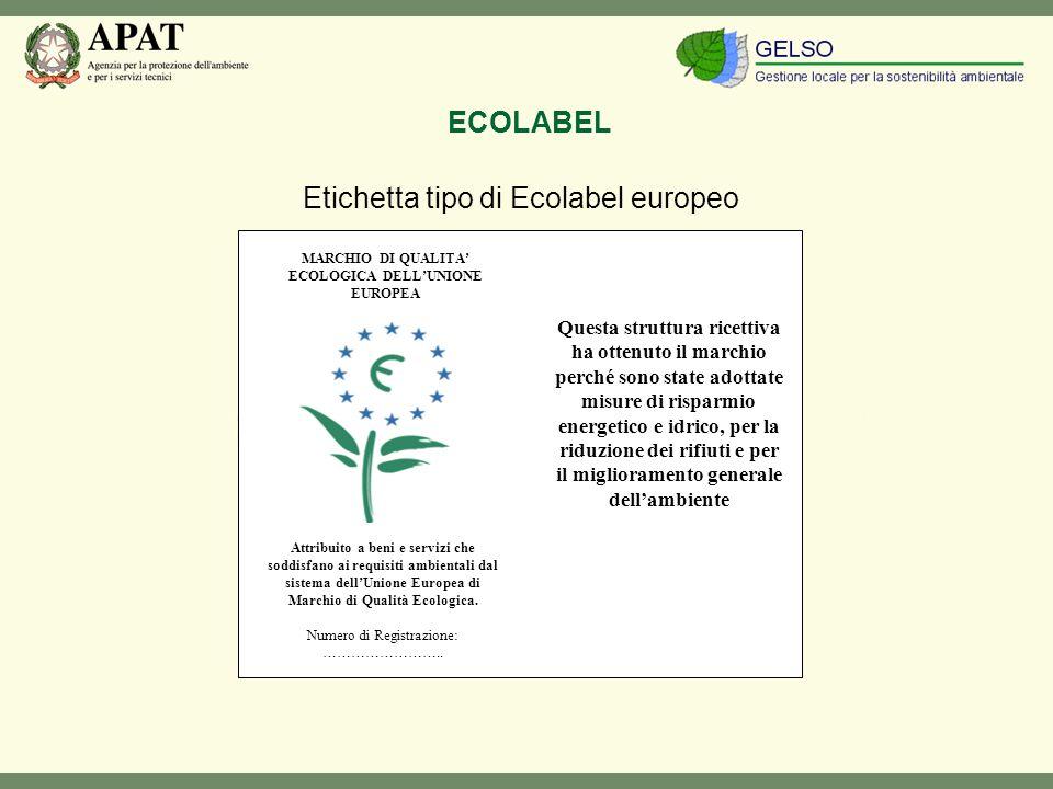 MARCHIO DI QUALITA ECOLOGICA DELLUNIONE EUROPEA Attribuito a beni e servizi che soddisfano ai requisiti ambientali dal sistema dellUnione Europea di Marchio di Qualità Ecologica.