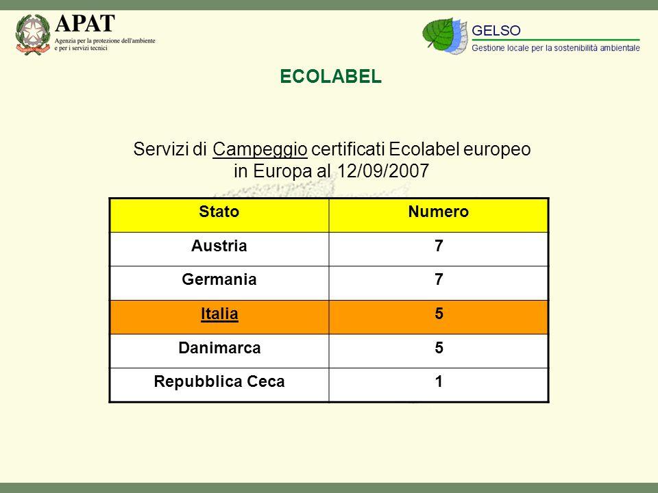 Servizi di Campeggio certificati Ecolabel europeo in Europa al 12/09/2007 StatoNumero Austria7 Germania7 Italia5 Danimarca5 Repubblica Ceca1 ECOLABEL