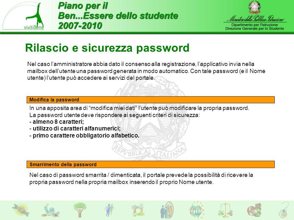 Rilascio e sicurezza password Nel caso lamministratore abbia dato il consenso alla registrazione, lapplicativo invia nella mailbox dellutente una password generata in modo automatico.
