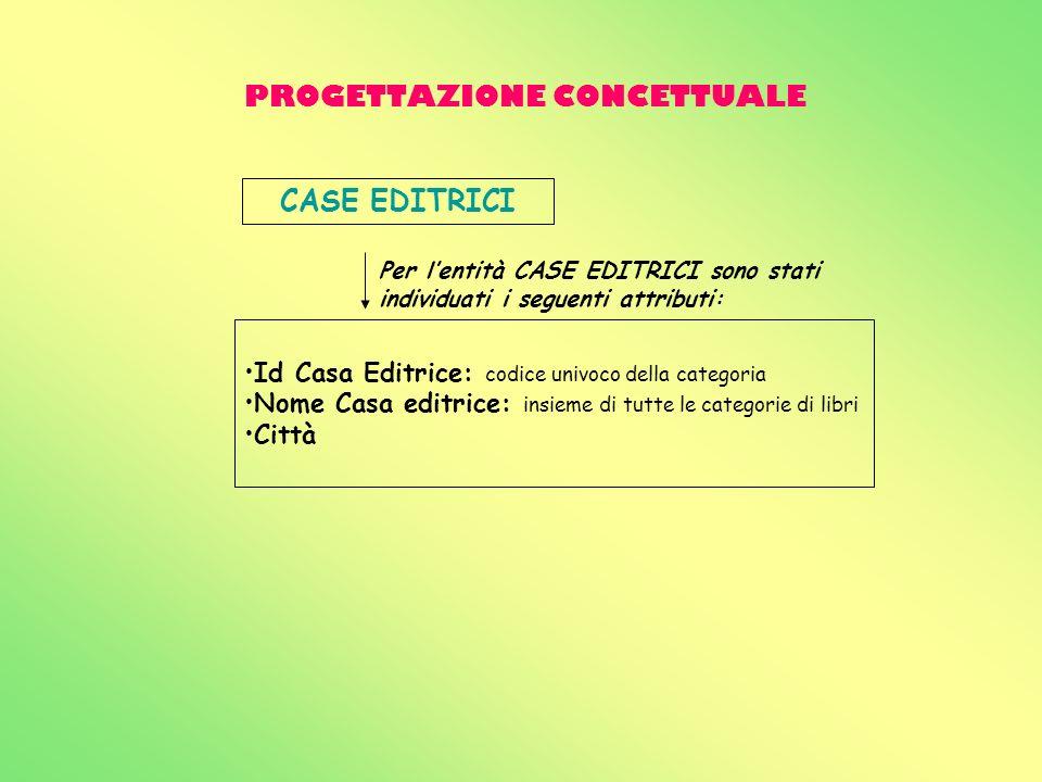 PROGETTAZIONE CONCETTUALE CASE EDITRICI Id Casa Editrice: codice univoco della categoria Nome Casa editrice: insieme di tutte le categorie di libri Ci