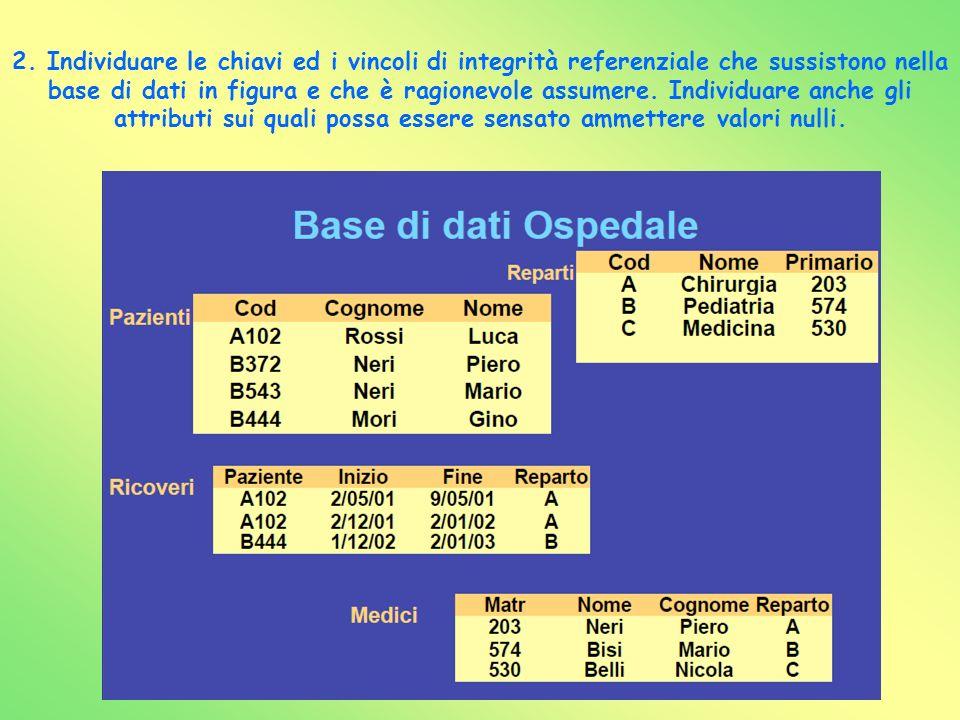 2. Individuare le chiavi ed i vincoli di integrità referenziale che sussistono nella base di dati in figura e che è ragionevole assumere. Individuare