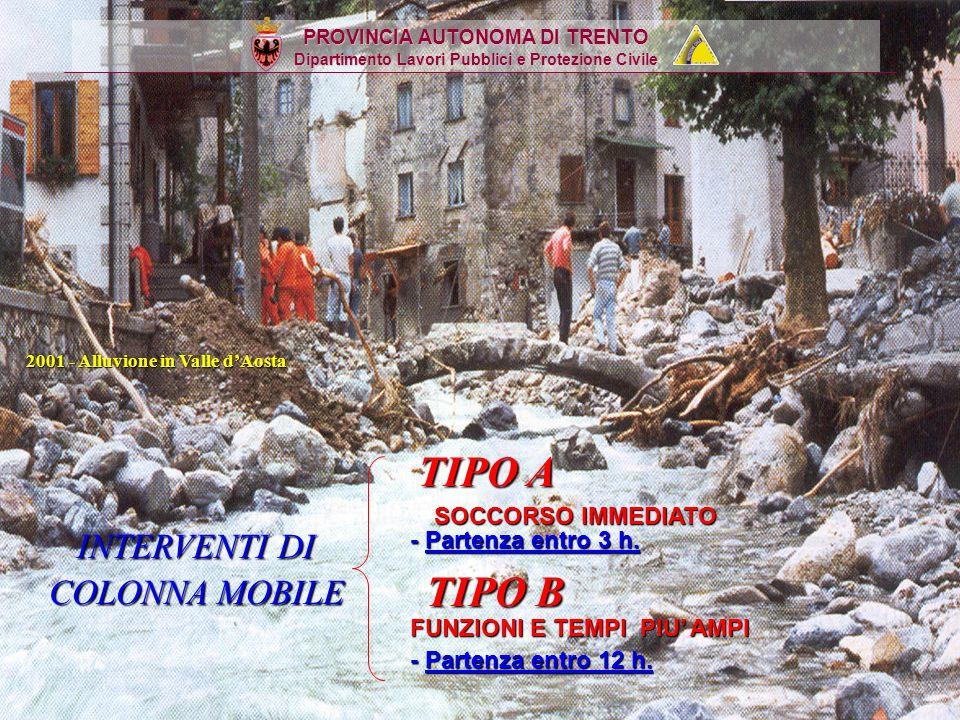 CROCE ROSSA ITALIANA 22 POSTAZIONI SUL TERRITORIO PROVINCIALE SUL TERRITORIO PROVINCIALE Attività di Protezione civile Attività sanitaria Collaborazio