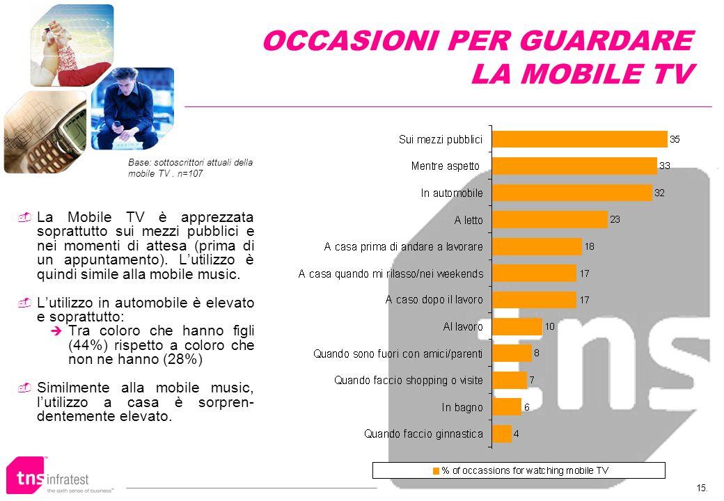 15. OCCASIONI PER GUARDARE LA MOBILE TV La Mobile TV è apprezzata soprattutto sui mezzi pubblici e nei momenti di attesa (prima di un appuntamento). L