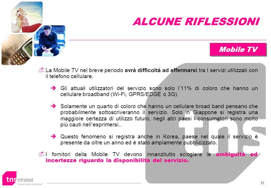 17. ALCUNE RIFLESSIONI Mobile TV La Mobile TV nel breve periodo avrà difficoltà ad affermarsi tra I servizi utilizzati con il telefono cellulare. Gli