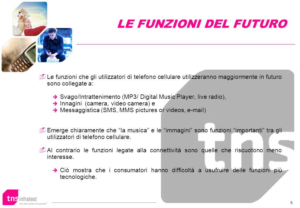 6. Le funzioni che gli utilizzatori di telefono cellulare utilizzeranno maggiormente in futuro sono collegate a: Svago/Intrattenimento (MP3/ Digital M