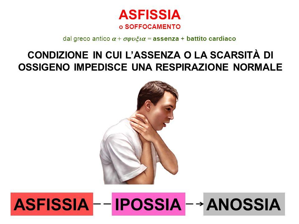 ASFISSIA o SOFFOCAMENTO dal greco antico + = assenza + battito cardiaco CONDIZIONE IN CUI LASSENZA O LA SCARSITÀ DI OSSIGENO IMPEDISCE UNA RESPIRAZION