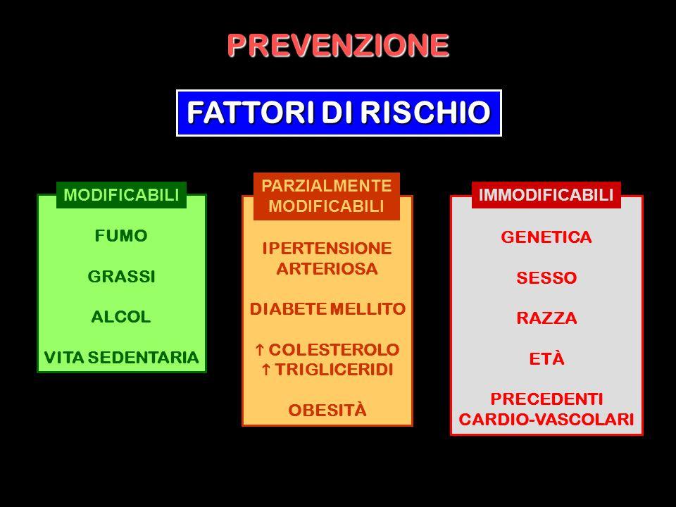 PREVENZIONE FATTORI DI RISCHIO FUMO GRASSI ALCOL VITA SEDENTARIA MODIFICABILI IPERTENSIONE ARTERIOSA DIABETE MELLITO COLESTEROLO TRIGLICERIDI OBESITÀ