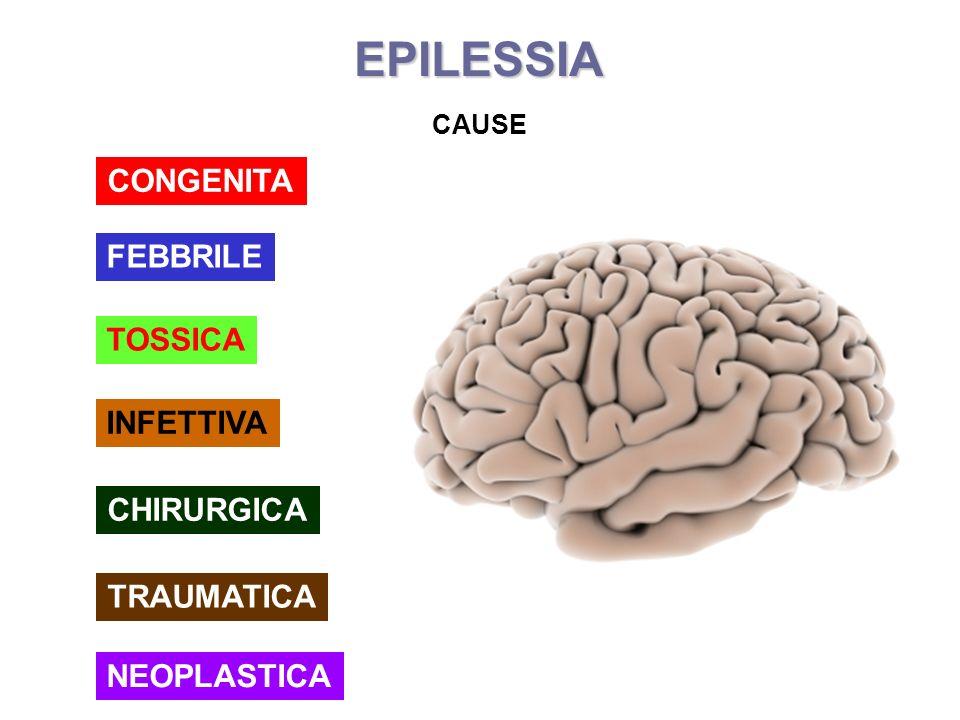 EPILESSIA CONGENITA TRAUMATICA CHIRURGICA NEOPLASTICA TOSSICA FEBBRILE CAUSE INFETTIVA