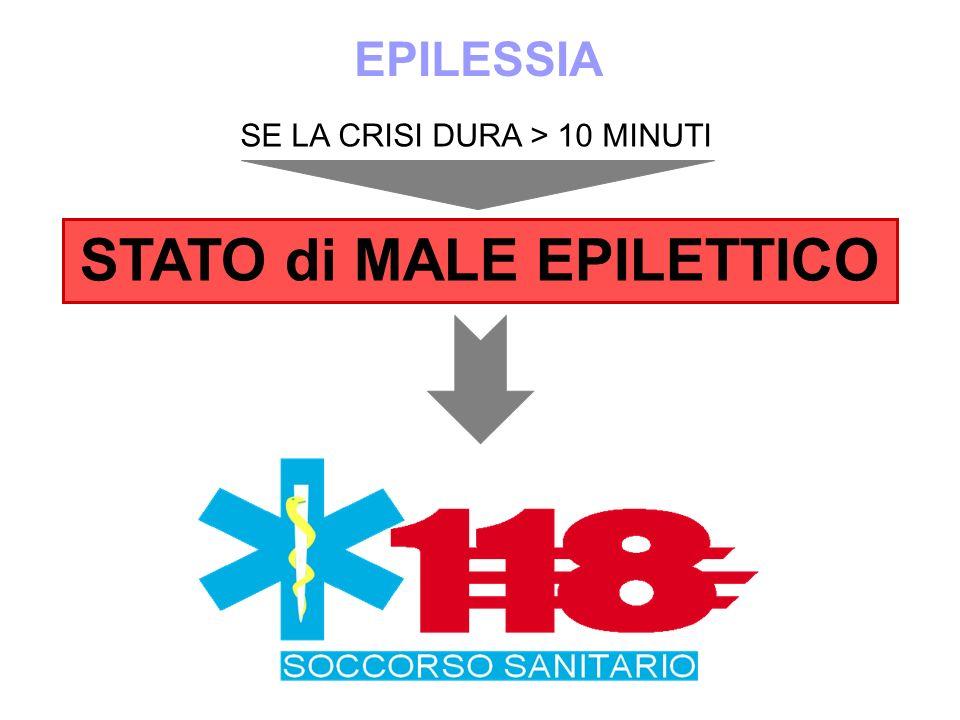 EPILESSIA STATO di MALE EPILETTICO SE LA CRISI DURA > 10 MINUTI