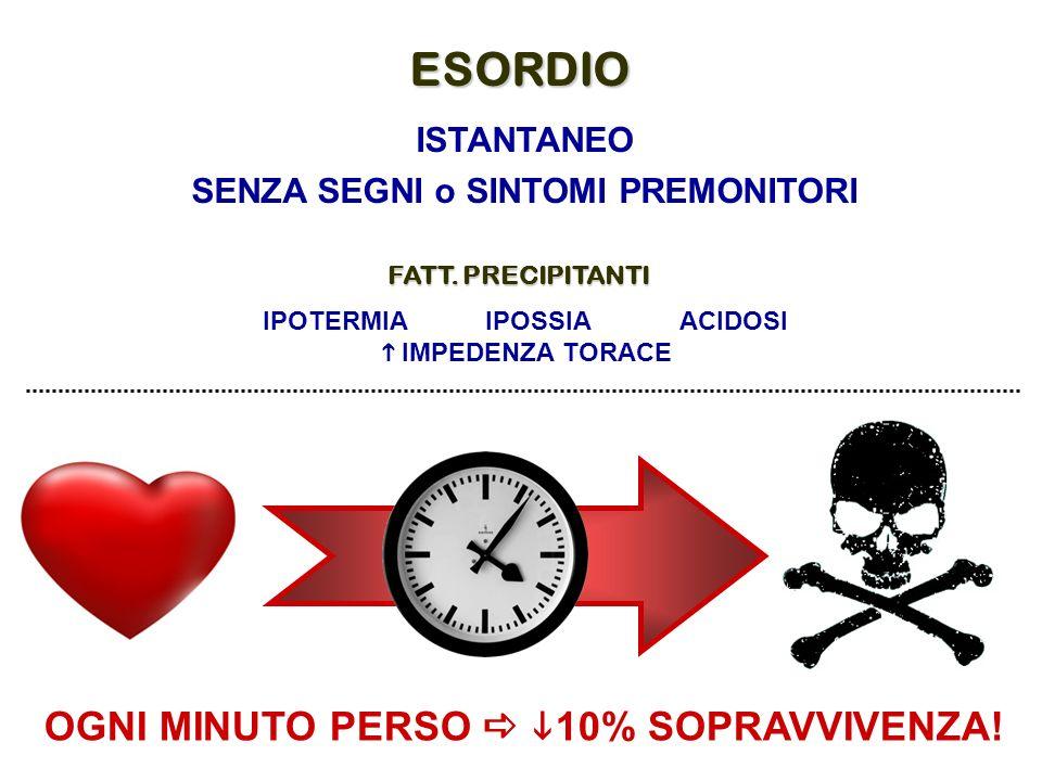 ESORDIO ISTANTANEO SENZA SEGNI o SINTOMI PREMONITORI OGNI MINUTO PERSO 10% SOPRAVVIVENZA! FATT. PRECIPITANTI IPOTERMIA IPOSSIAACIDOSI IMPEDENZA TORACE
