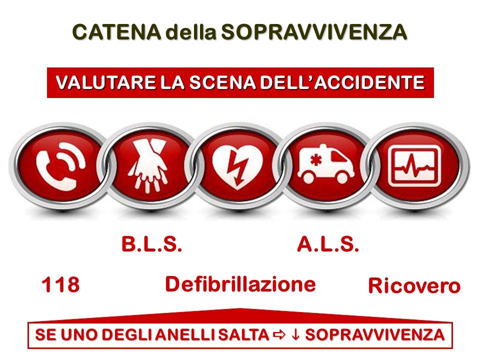 CATENA della SOPRAVVIVENZA 118 B.L.S. Defibrillazione A.L.S. Ricovero VALUTARE LA SCENA DELLACCIDENTE SE UNO DEGLI ANELLI SALTA SOPRAVVIVENZA