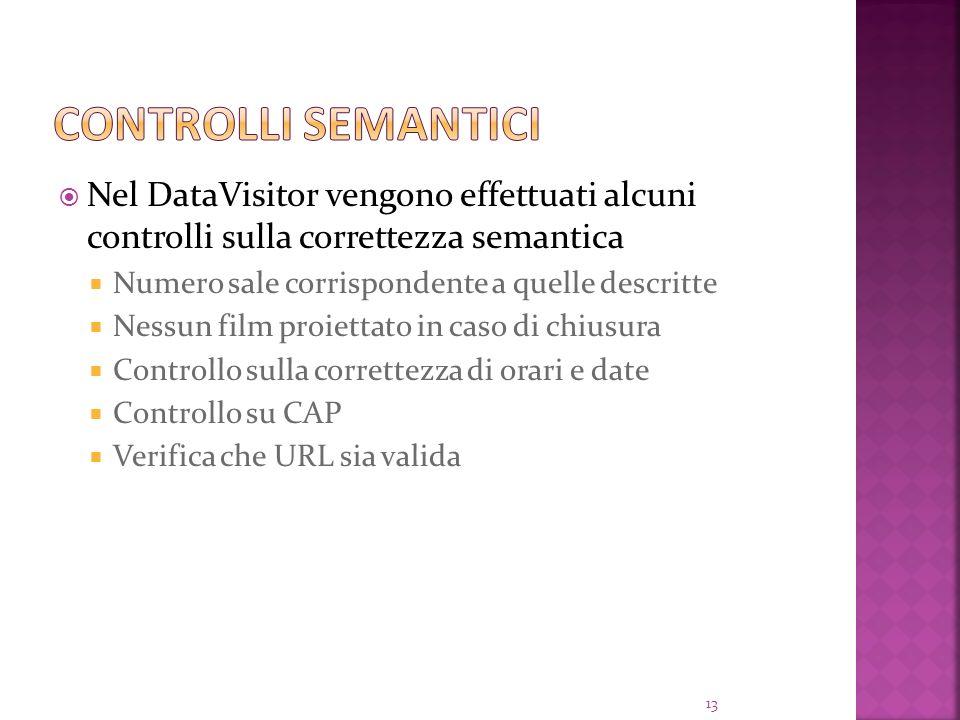 Nel DataVisitor vengono effettuati alcuni controlli sulla correttezza semantica Numero sale corrispondente a quelle descritte Nessun film proiettato in caso di chiusura Controllo sulla correttezza di orari e date Controllo su CAP Verifica che URL sia valida 13