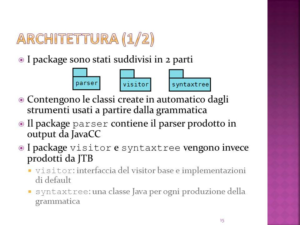 I package sono stati suddivisi in 2 parti Contengono le classi create in automatico dagli strumenti usati a partire dalla grammatica Il package parser contiene il parser prodotto in output da JavaCC I package visitor e syntaxtree vengono invece prodotti da JTB visitor : interfaccia del visitor base e implementazioni di default syntaxtree : una classe Java per ogni produzione della grammatica 15