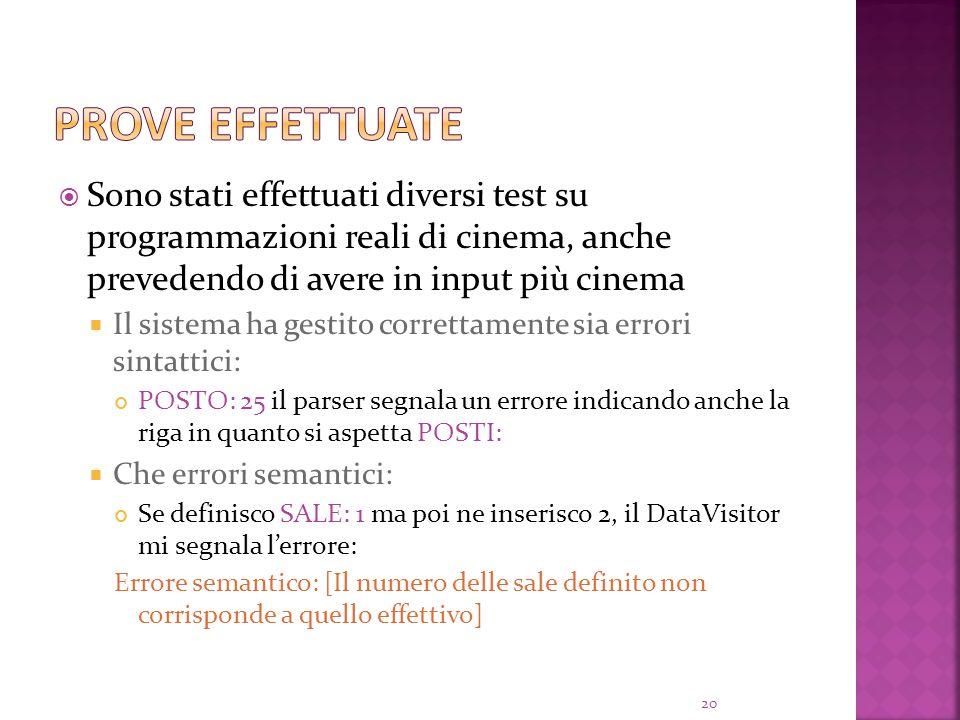 Sono stati effettuati diversi test su programmazioni reali di cinema, anche prevedendo di avere in input più cinema Il sistema ha gestito correttament