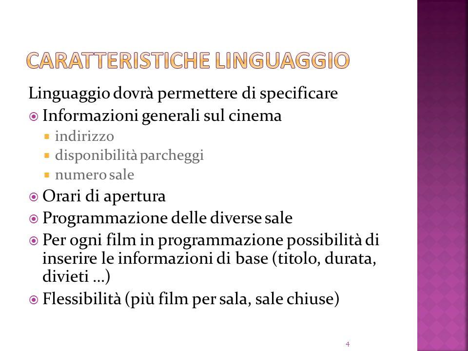 Linguaggio dovrà permettere di specificare Informazioni generali sul cinema indirizzo disponibilità parcheggi numero sale Orari di apertura Programmaz