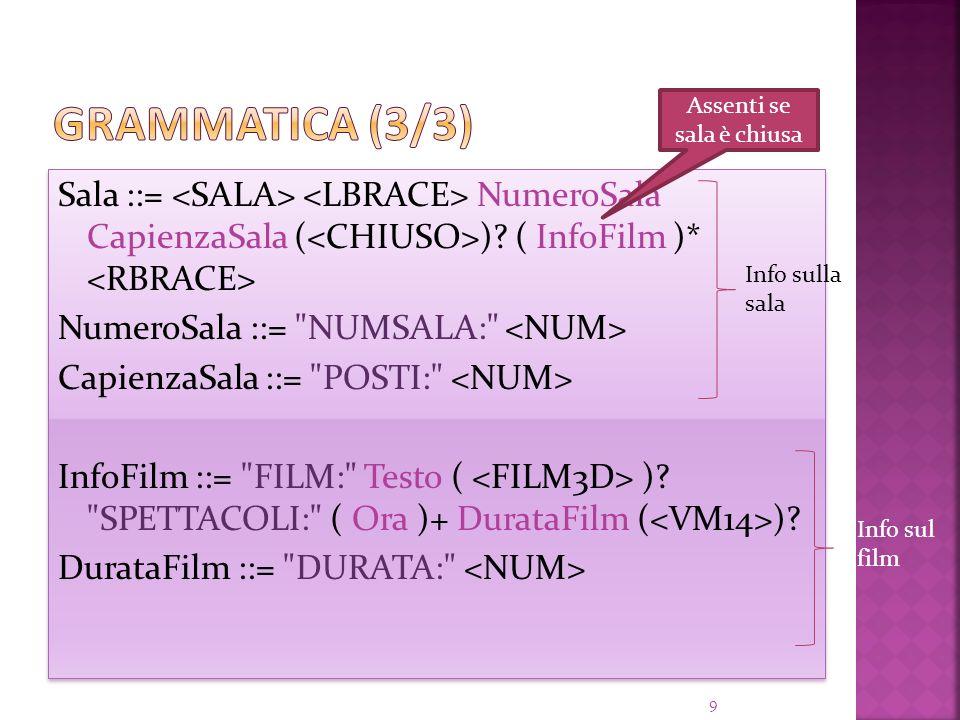 Sala ::= NumeroSala CapienzaSala ( )? ( InfoFilm )* NumeroSala ::=