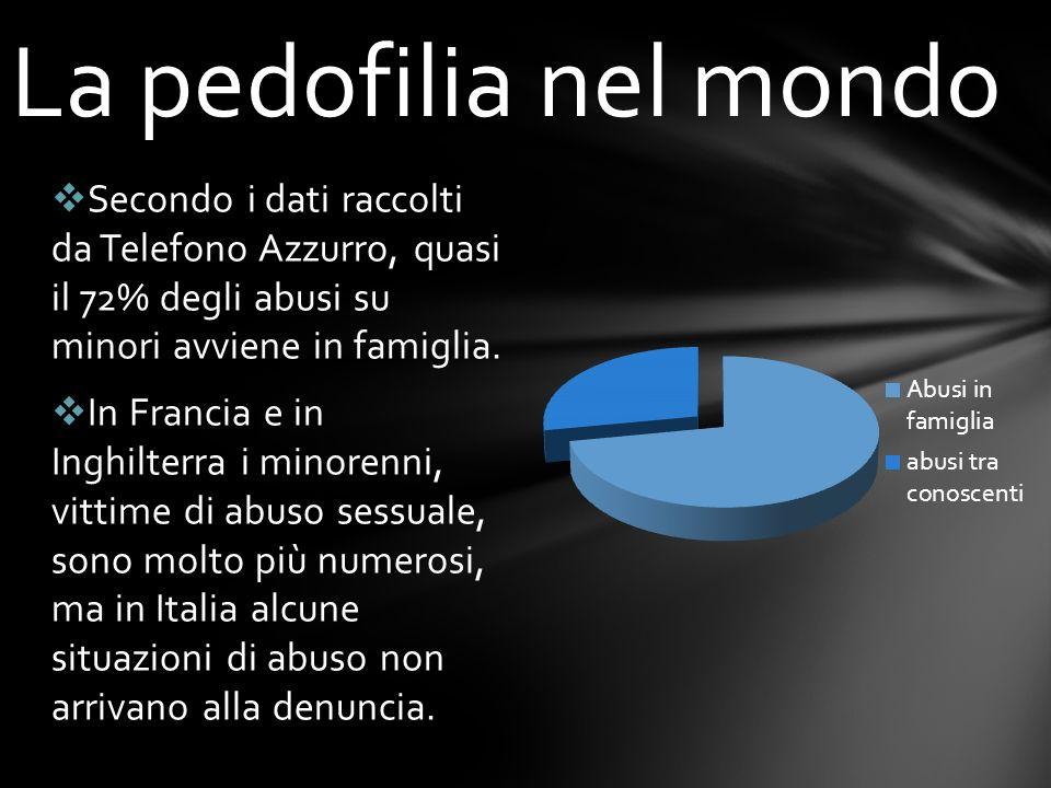 Secondo i dati raccolti da Telefono Azzurro, quasi il 72% degli abusi su minori avviene in famiglia. In Francia e in Inghilterra i minorenni, vittime