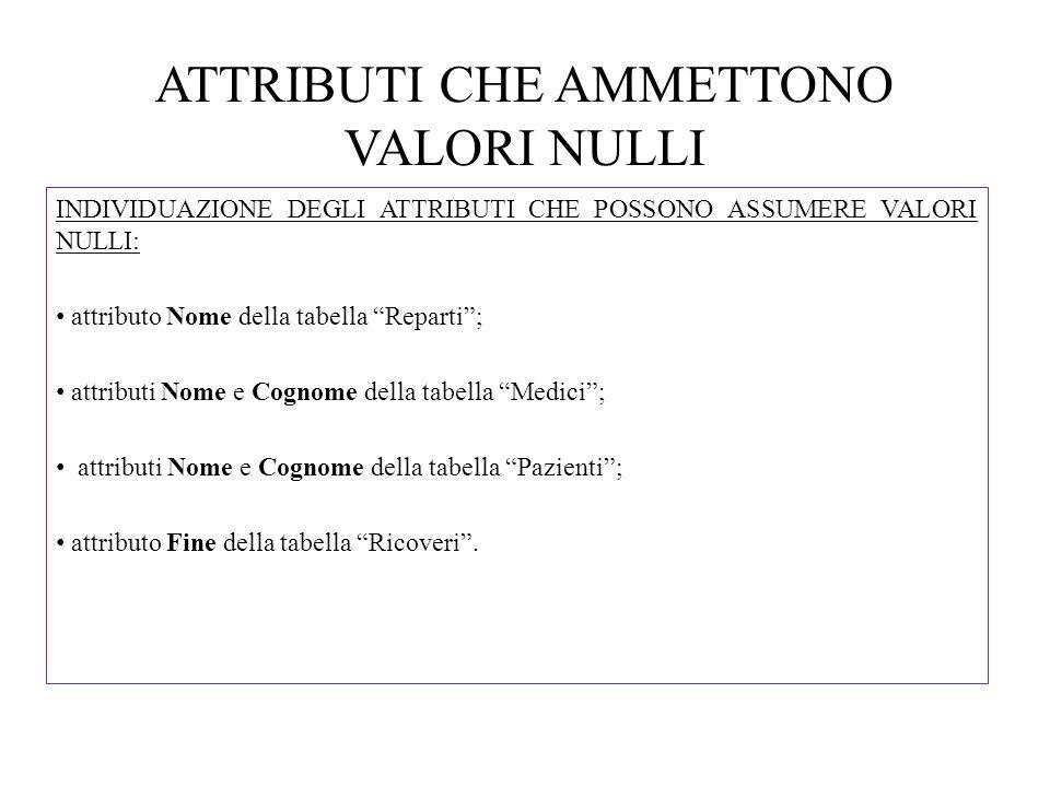 ATTRIBUTI CHE AMMETTONO VALORI NULLI INDIVIDUAZIONE DEGLI ATTRIBUTI CHE POSSONO ASSUMERE VALORI NULLI: attributo Nome della tabella Reparti; attributi Nome e Cognome della tabella Medici; attributi Nome e Cognome della tabella Pazienti; attributo Fine della tabella Ricoveri.