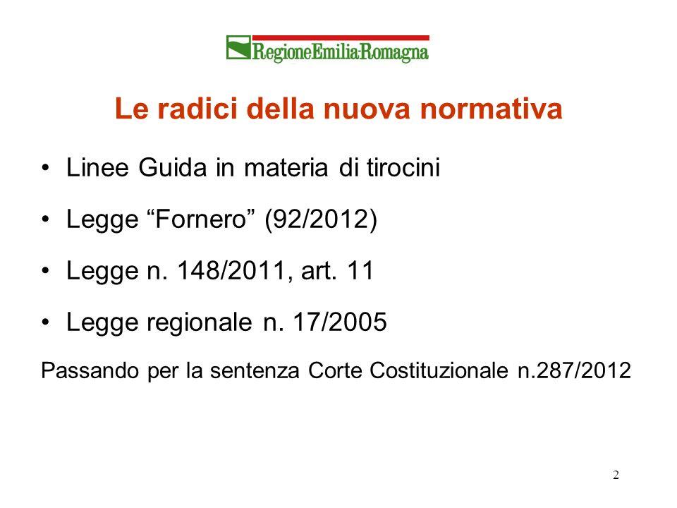 2 Le radici della nuova normativa Linee Guida in materia di tirocini Legge Fornero (92/2012) Legge n. 148/2011, art. 11 Legge regionale n. 17/2005 Pas